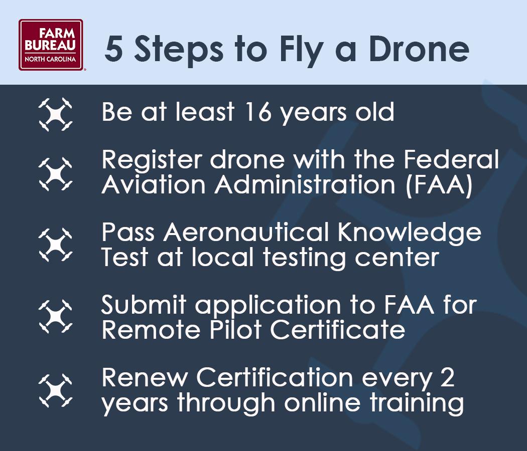 drone graphic